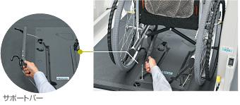 車いすの固定は、サポートバーでしっかりと固定